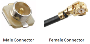 Type of antenna connector
